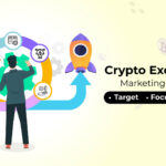 Growth is a Direct Function of Right Targeting for Crypto Exchange Marketing